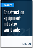 Construction equipment industry worldwide