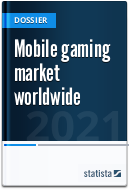 Mobile gaming market worldwide