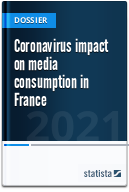 Coronavirus impact on media consumption in France