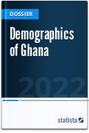 Demographics of Ghana
