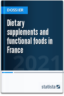 Dietary supplements and functional foods in France