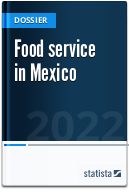 Foodservice in Mexico