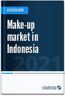 Make-up market in Indonesia