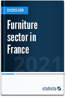 Furniture sector in France