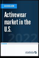 Activewear market in the U.S.