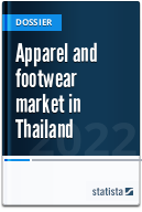 Apparel and footwear market in Thailand