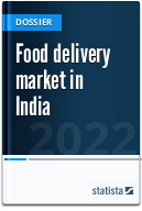 Food delivery industry in India