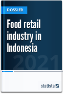 Food retail industry in Indonesia