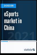 eSports market in China