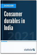 Consumer durables in India