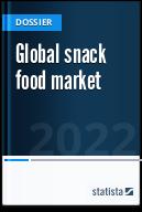 Global snack food market