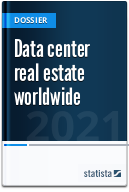 Data center real estate worldwide