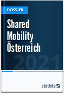 Shared Mobility in Österreich