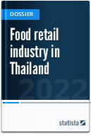 Food retail industry in Thailand