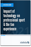 Impact of technology on professional sport & the fan experience
