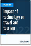 Impact of technology on travel and tourism