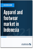 Apparel and footwear market in Indonesia