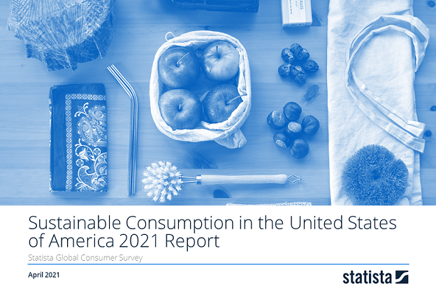 Sustainable Consumption in the U.S. 2021 Report
