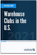 Warehouse Clubs in the United States