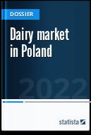 Dairy market in Poland