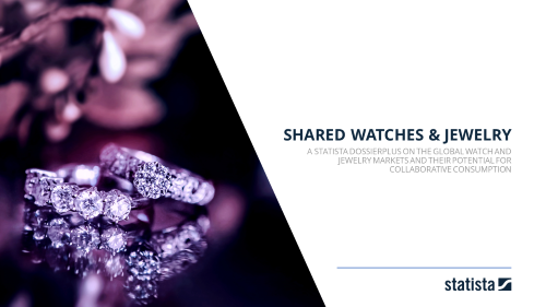 Shared watches and jewelry