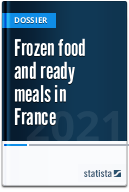 Frozen food and ready meals in France