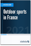 Outdoor sports in France