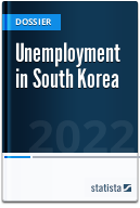 Unemployment in South Korea