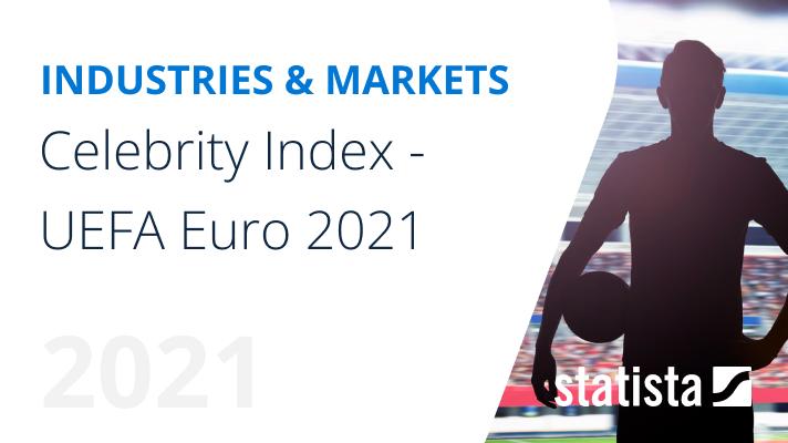 Celebrity Index - Euro 2021