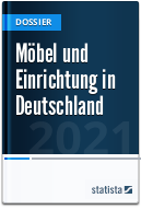 Möbel und Einrichtung in Deutschland