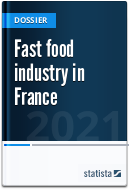 Fast food industry in France