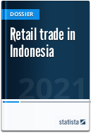 Retail trade in Indonesia