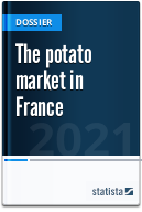 The potato market in France