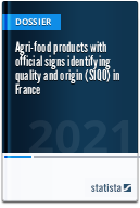 Agri-food products with signs identifying quality and origin in France