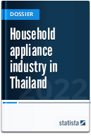 Household appliance industry in Thailand
