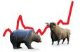 Börsenindizes Statistiken
