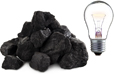 U.S. Coal Energy - Statistics & Facts