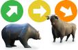 Stock market indices statistics