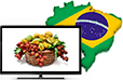 Advertising industry in Brazil statistics