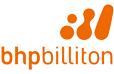BHP Billiton statistics