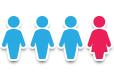 Frauenquote Statistiken