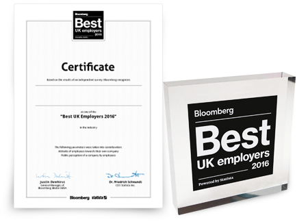 Best UK Employers