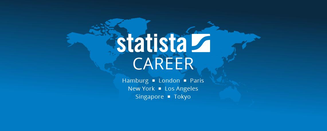 Working at Statista