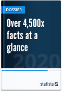 "Over 7,000 × ""facts at a glance"""