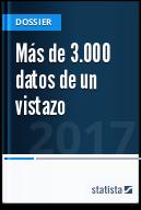 Más de 4.500