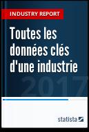 Toutes les données clés d'une industrie donnée