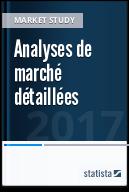 Analyses détaillées et évaluations approfondies sur des sujets d'actualité