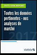 Plus de 200 rapports d'analyses prospectives des marchés