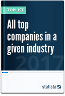 All top companies in a given industry or region