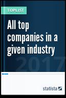 Over 60 company toplists